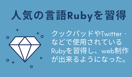 DMM WEBCAMPでは人気の言語Rubyが習得できる